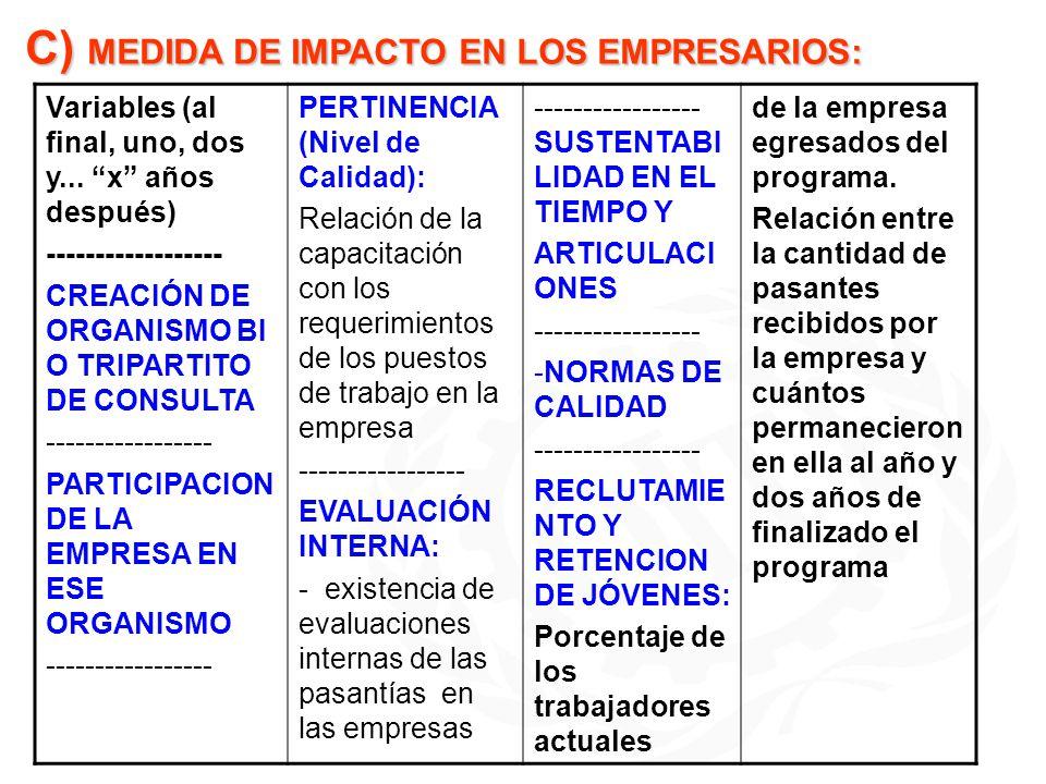 C) MEDIDA DE IMPACTO EN LOS EMPRESARIOS: Variables (al final, uno, dos y... x años después) ------------------ CREACIÓN DE ORGANISMO BI O TRIPARTITO D