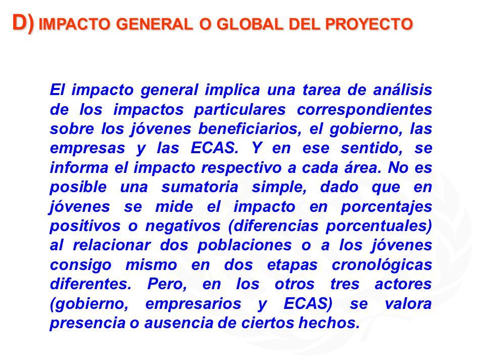 El impacto general implica una tarea de análisis de los impactos particulares correspondientes sobre los jóvenes beneficiarios, el gobierno, las empre