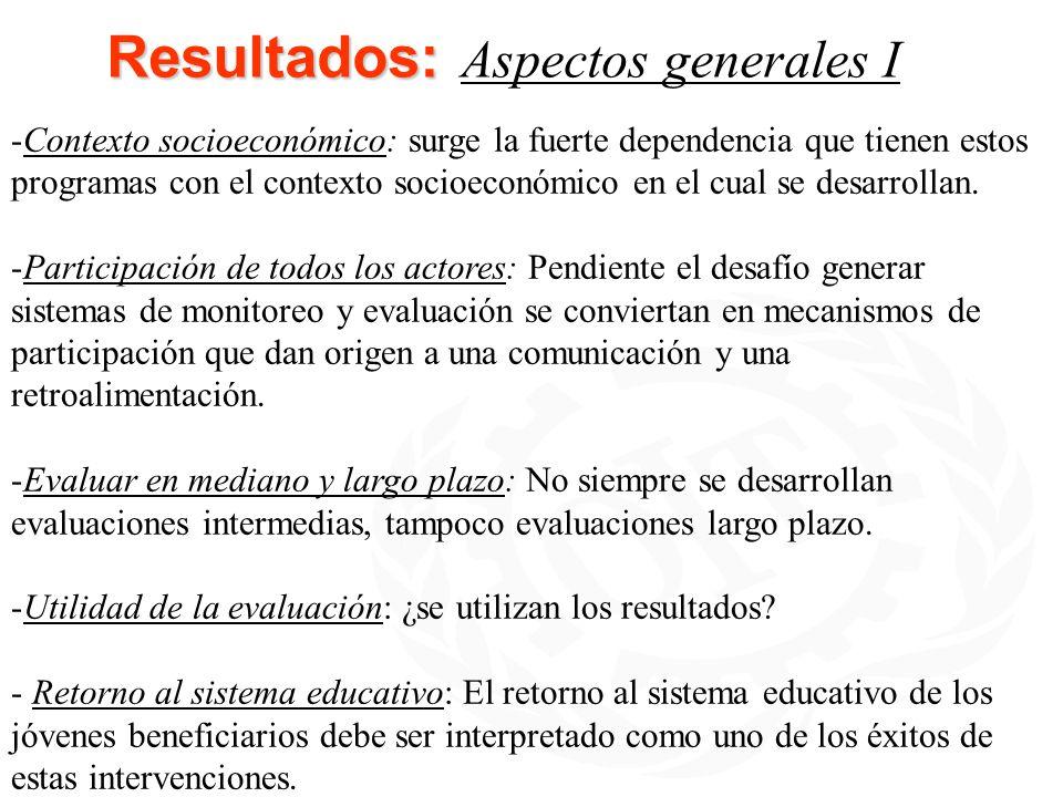 Resultados: Resultados: Aspectos generales I -Contexto socioeconómico: surge la fuerte dependencia que tienen estos programas con el contexto socioeco