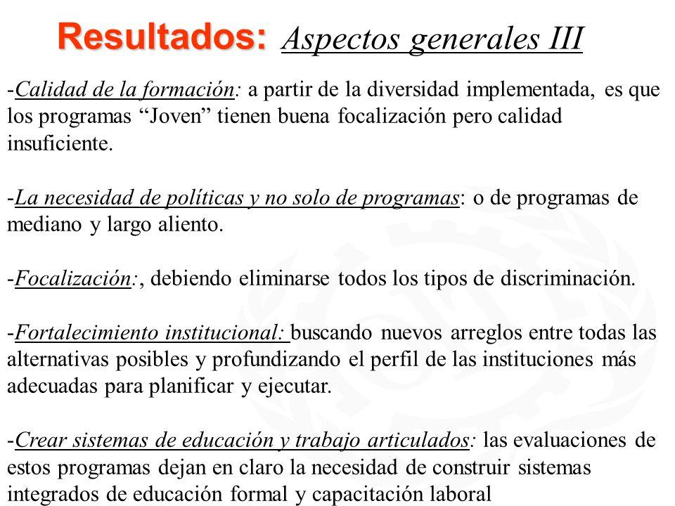 Resultados: Resultados: Aspectos generales III -Calidad de la formación: a partir de la diversidad implementada, es que los programas Joven tienen bue