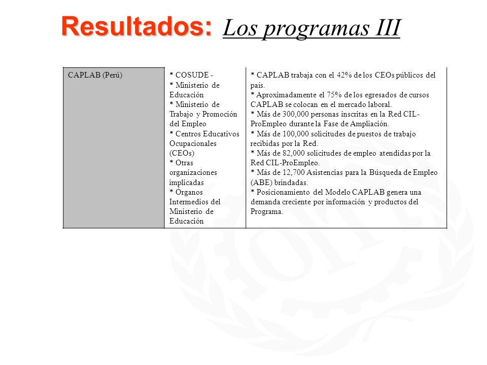 Resultados: Resultados: Los programas III CAPLAB (Perú)* COSUDE - * Ministerio de Educación * Ministerio de Trabajo y Promoción del Empleo * Centros E