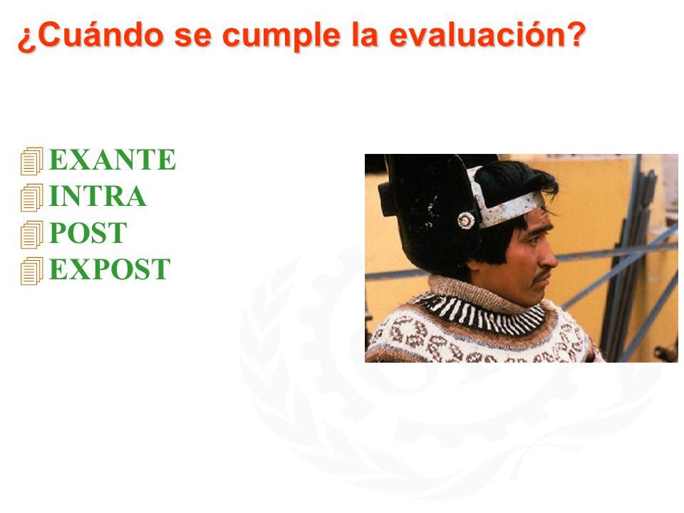 ¿Cuándo se cumple la evaluación? 4EXANTE 4INTRA 4POST 4EXPOST