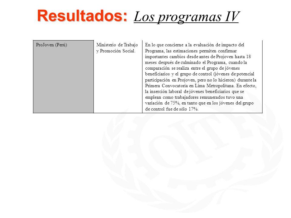 Resultados: Resultados: Los programas IV ProJoven (Perú)Ministerio de Trabajo y Promoción Social. En lo que concierne a la evaluación de impacto del P