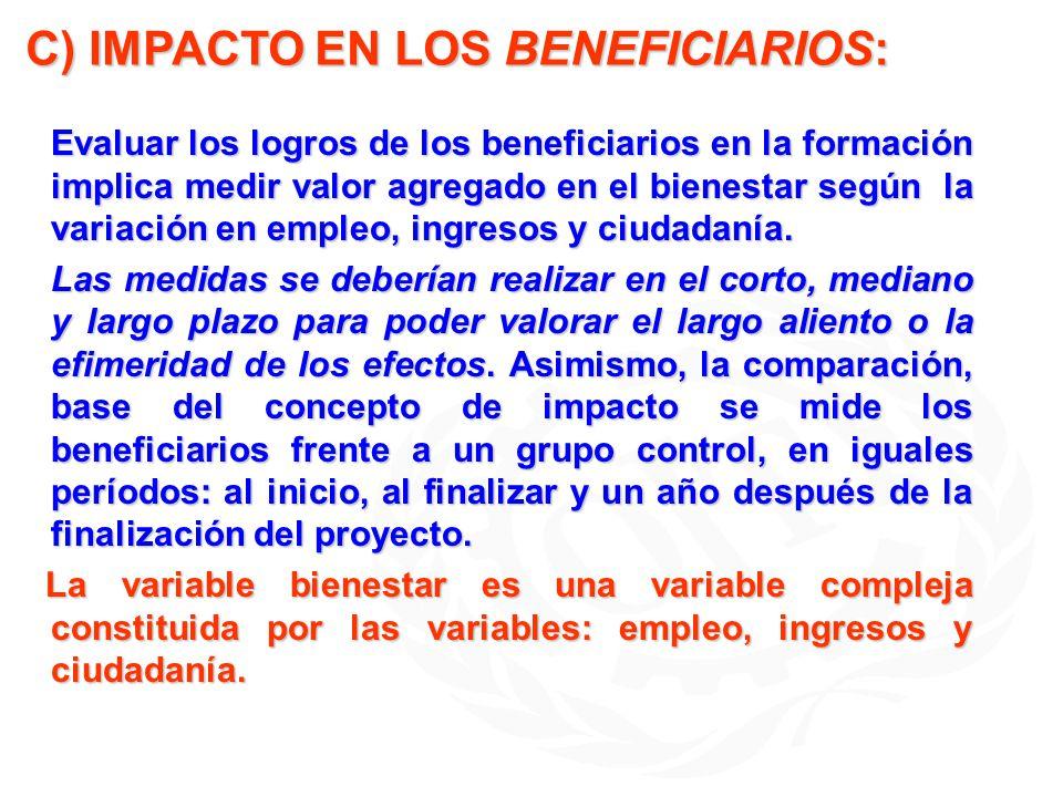 C) MEDIDA DE IMPACTO SOBRE JÓVENES BENEFICIARIOS Y GRUPO DE CONTROL.