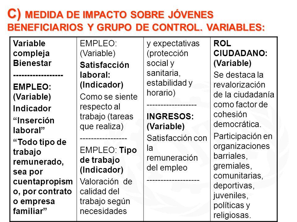 C) MEDIDA DE IMPACTO EN LOS EMPRESARIOS: Variables (al final, uno, dos y...