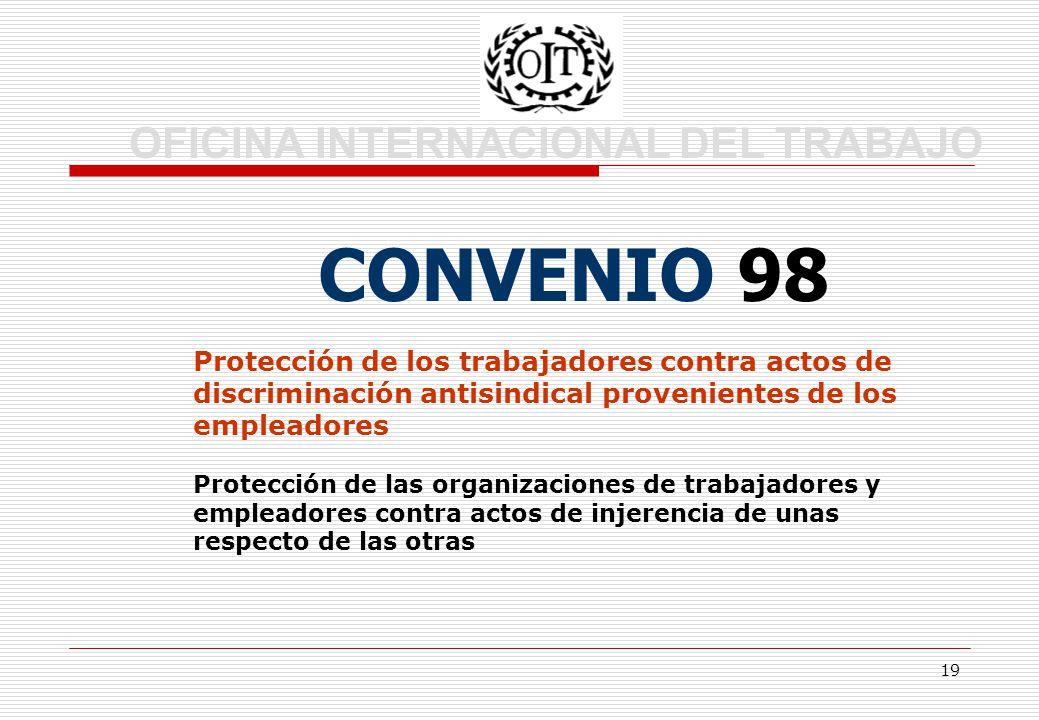19 OFICINA INTERNACIONAL DEL TRABAJO CONVENIO 98 Protección de los trabajadores contra actos de discriminación antisindical provenientes de los empleadores Protección de las organizaciones de trabajadores y empleadores contra actos de injerencia de unas respecto de las otras