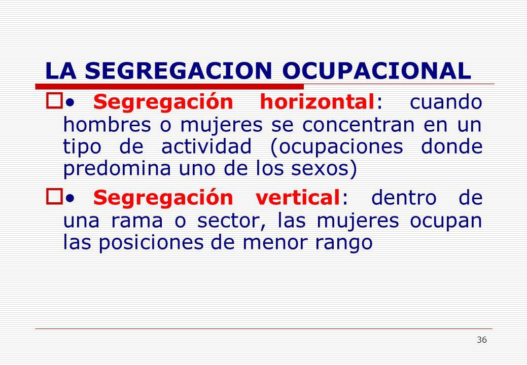 36 LA SEGREGACION OCUPACIONAL Segregación horizontal: cuando hombres o mujeres se concentran en un tipo de actividad (ocupaciones donde predomina uno de los sexos) Segregación vertical: dentro de una rama o sector, las mujeres ocupan las posiciones de menor rango
