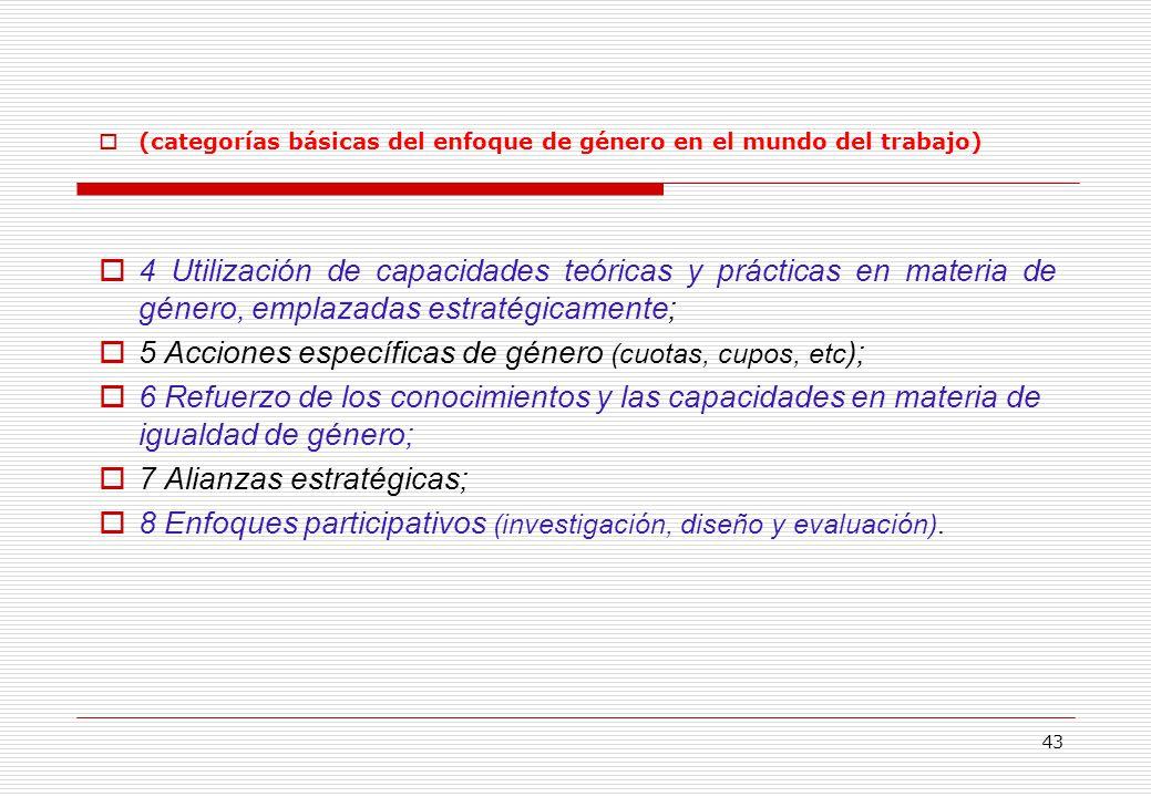 43 (categorías básicas del enfoque de género en el mundo del trabajo) 4 Utilización de capacidades teóricas y prácticas en materia de género, emplazadas estratégicamente; 5 Acciones específicas de género (cuotas, cupos, etc ); 6 Refuerzo de los conocimientos y las capacidades en materia de igualdad de género; 7 Alianzas estratégicas; 8 Enfoques participativos (investigación, diseño y evaluación).