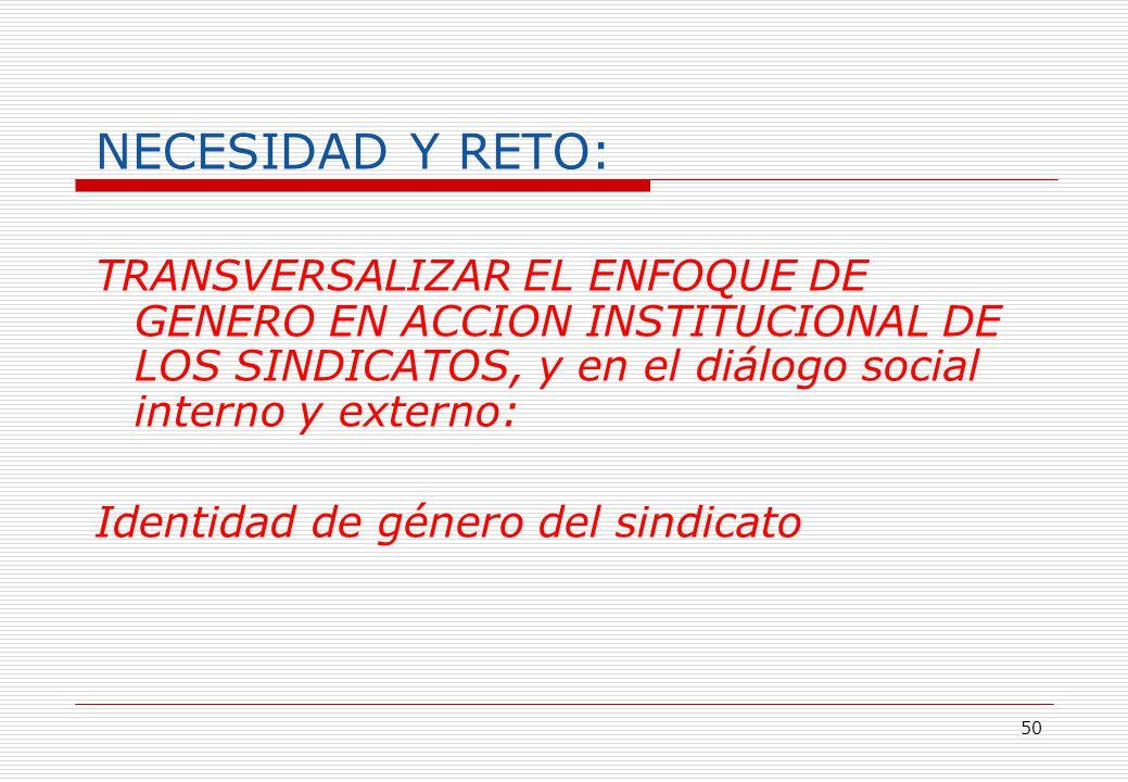 50 NECESIDAD Y RETO: TRANSVERSALIZAR EL ENFOQUE DE GENERO EN ACCION INSTITUCIONAL DE LOS SINDICATOS, y en el diálogo social interno y externo: Identidad de género del sindicato