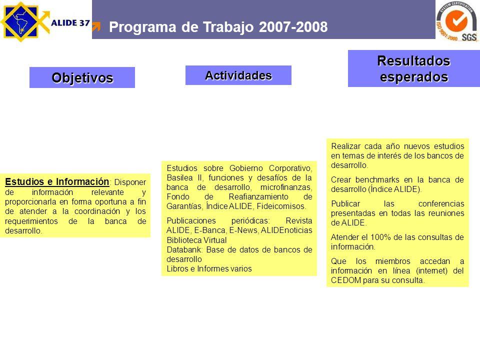 Estudios e Información : Disponer de información relevante y proporcionarla en forma oportuna a fin de atender a la coordinación y los requerimientos