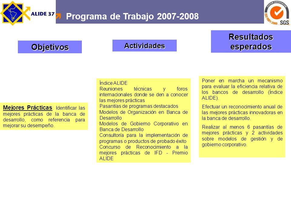 Mejores Prácticas : Identificar las mejores prácticas de la banca de desarrollo, como referencia para mejorar su desempeño. Objetivos Actividades Resu