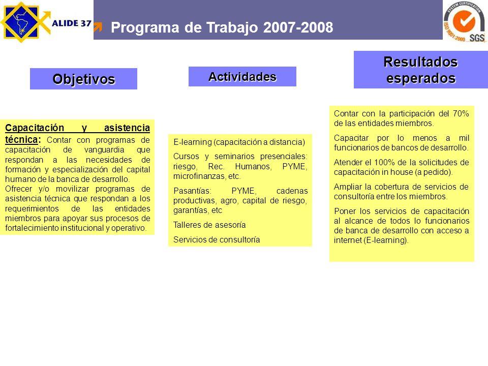 Capacitación y asistencia técnica: Contar con programas de capacitación de vanguardia que respondan a las necesidades de formación y especialización d