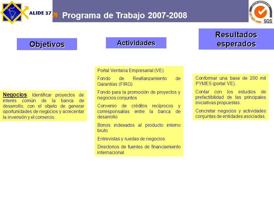 Negocios : Identificar proyectos de interés común de la banca de desarrollo, con el objeto de generar oportunidades de negocios y acrecentar la invers