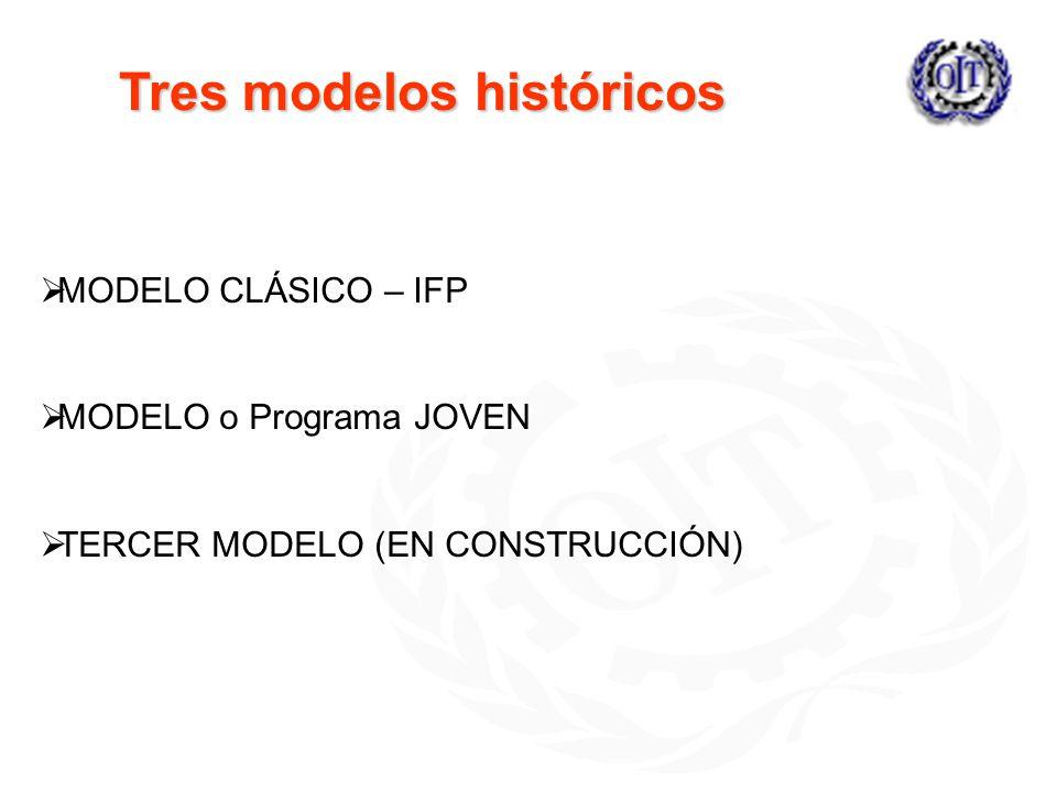 Tres modelos históricos MODELO CLÁSICO – IFP MODELO o Programa JOVEN TERCER MODELO (EN CONSTRUCCIÓN)