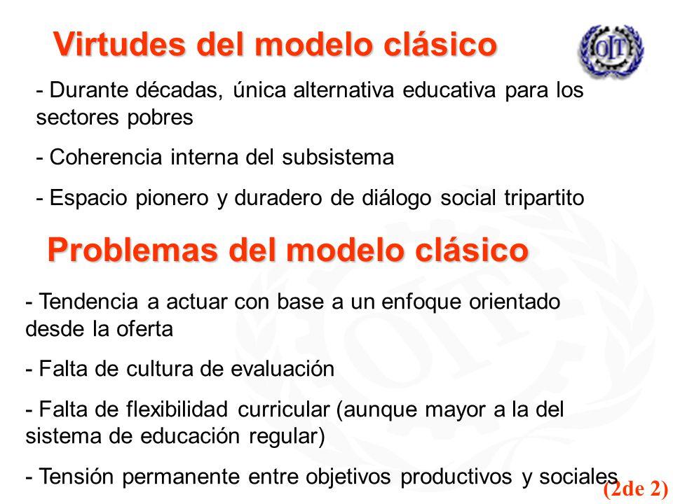 Virtudes del modelo clásico - Durante décadas, única alternativa educativa para los sectores pobres - Coherencia interna del subsistema - Espacio pion
