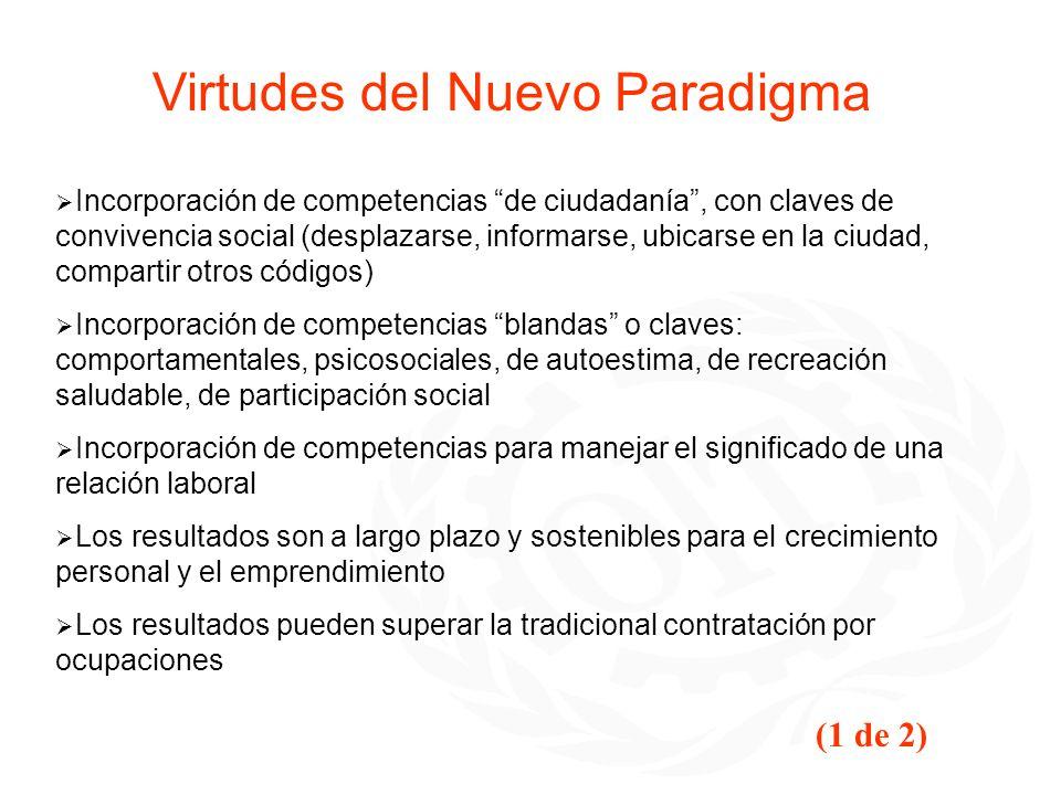Virtudes del Nuevo Paradigma Incorporación de competencias de ciudadanía, con claves de convivencia social (desplazarse, informarse, ubicarse en la ci