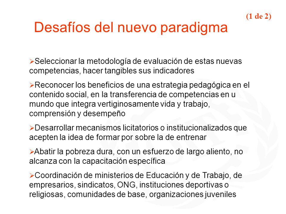 Desafíos del nuevo paradigma Seleccionar la metodología de evaluación de estas nuevas competencias, hacer tangibles sus indicadores Reconocer los bene