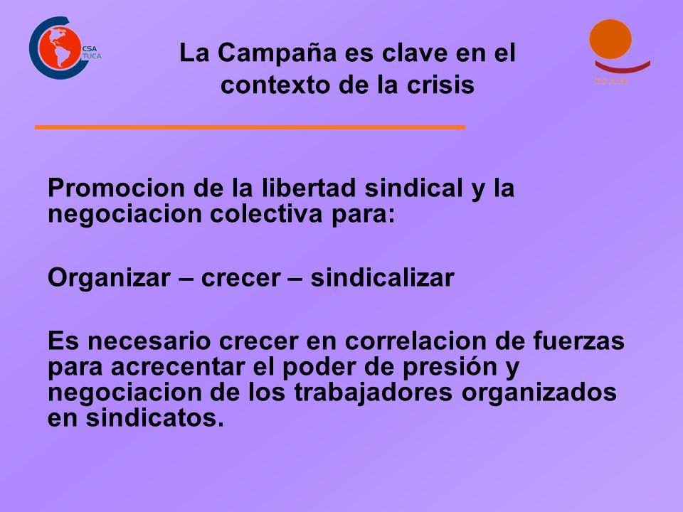 Promocion de la libertad sindical y la negociacion colectiva para: Organizar – crecer – sindicalizar Es necesario crecer en correlacion de fuerzas para acrecentar el poder de presión y negociacion de los trabajadores organizados en sindicatos.