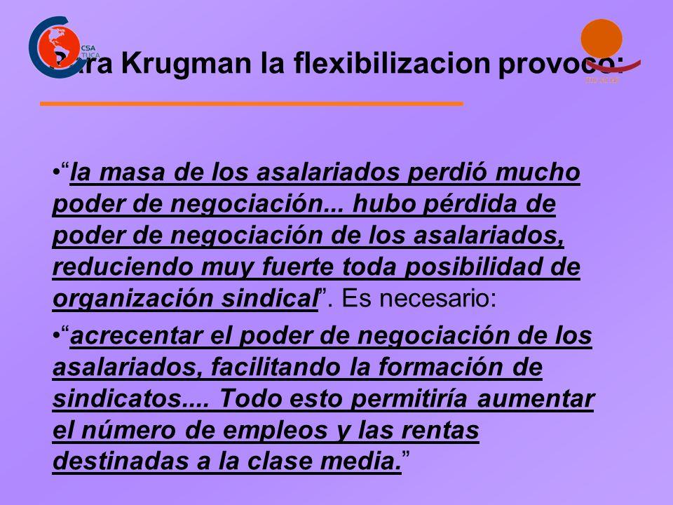 Para Krugman la flexibilizacion provoco: la masa de los asalariados perdió mucho poder de negociación...