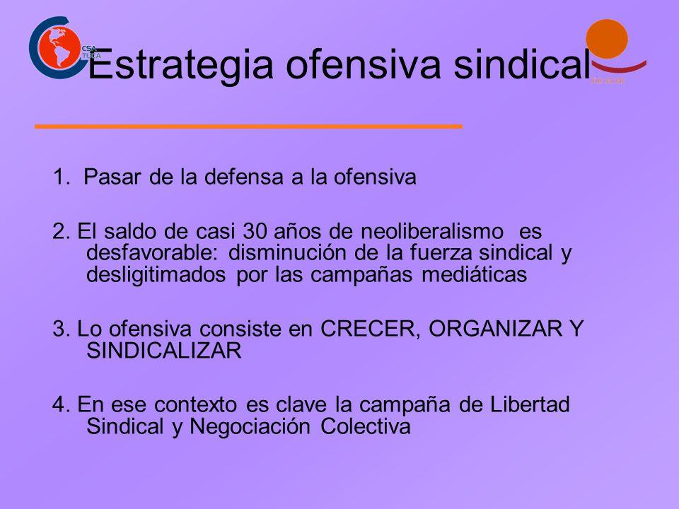 Estrategia ofensiva sindical 1. Pasar de la defensa a la ofensiva 2.
