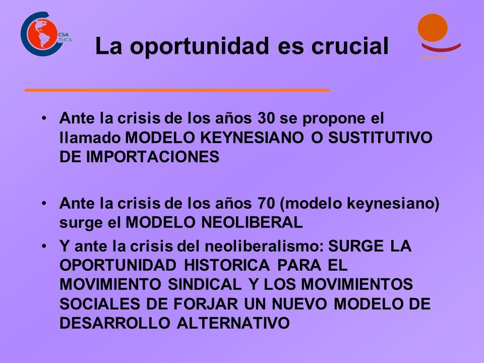 La oportunidad es crucial Ante la crisis de los años 30 se propone el llamado MODELO KEYNESIANO O SUSTITUTIVO DE IMPORTACIONES Ante la crisis de los años 70 (modelo keynesiano) surge el MODELO NEOLIBERAL Y ante la crisis del neoliberalismo: SURGE LA OPORTUNIDAD HISTORICA PARA EL MOVIMIENTO SINDICAL Y LOS MOVIMIENTOS SOCIALES DE FORJAR UN NUEVO MODELO DE DESARROLLO ALTERNATIVO