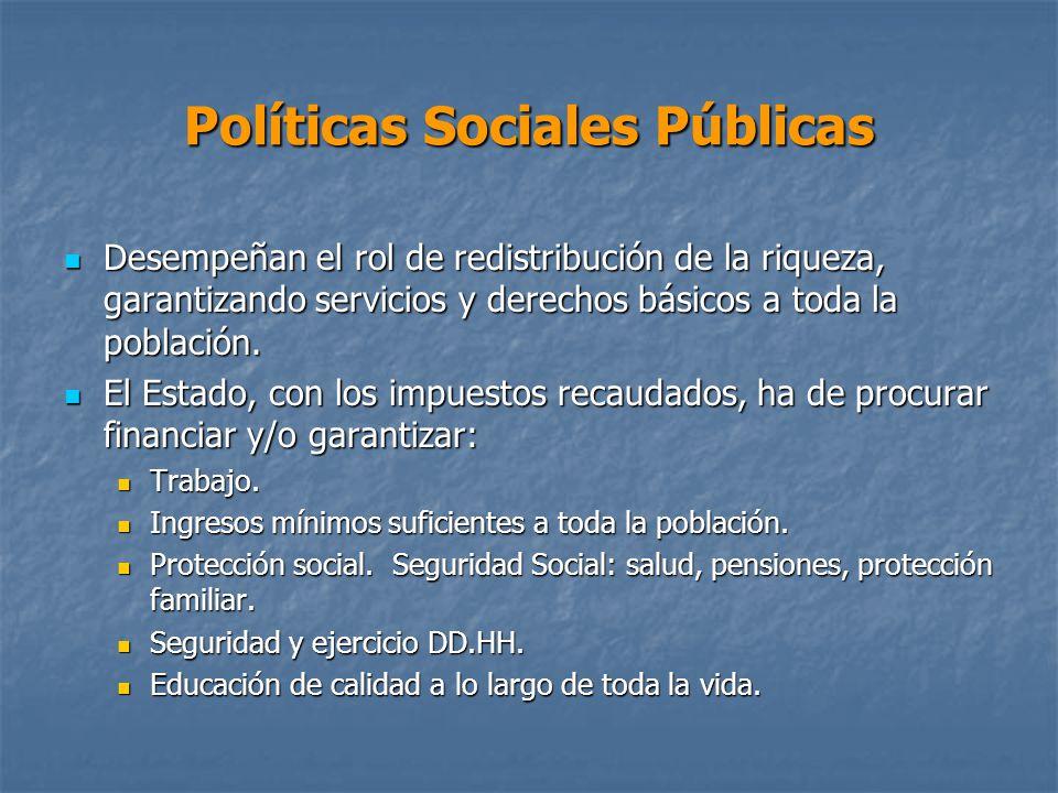 Políticas Sociales Públicas Desempeñan el rol de redistribución de la riqueza, garantizando servicios y derechos básicos a toda la población.
