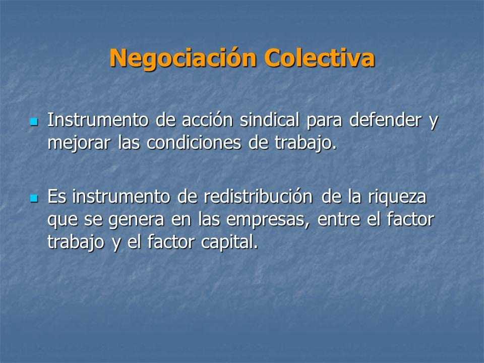 Negociación Colectiva Instrumento de acción sindical para defender y mejorar las condiciones de trabajo.