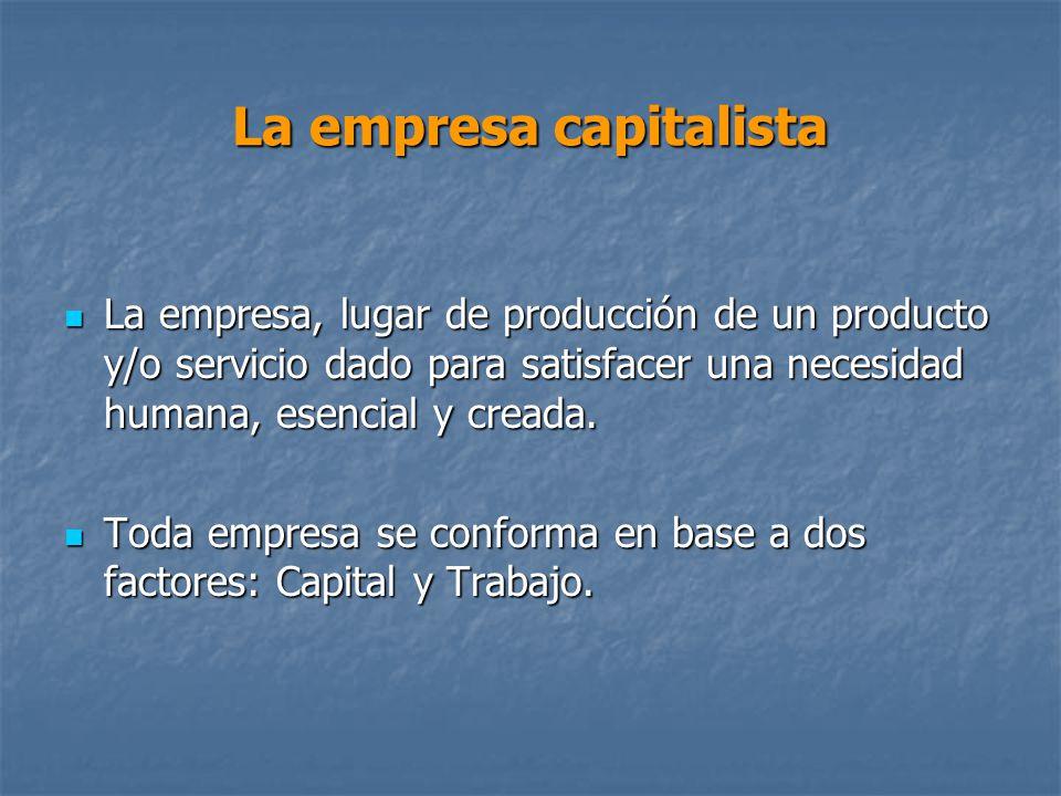 La empresa capitalista La empresa, lugar de producción de un producto y/o servicio dado para satisfacer una necesidad humana, esencial y creada.