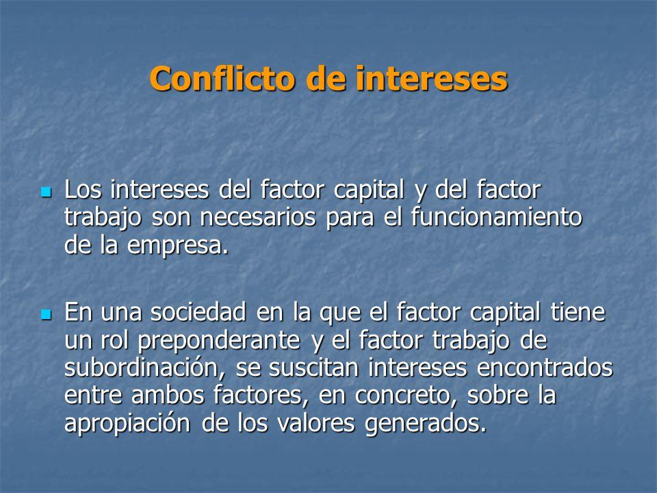 Conflicto de intereses Los intereses del factor capital y del factor trabajo son necesarios para el funcionamiento de la empresa.