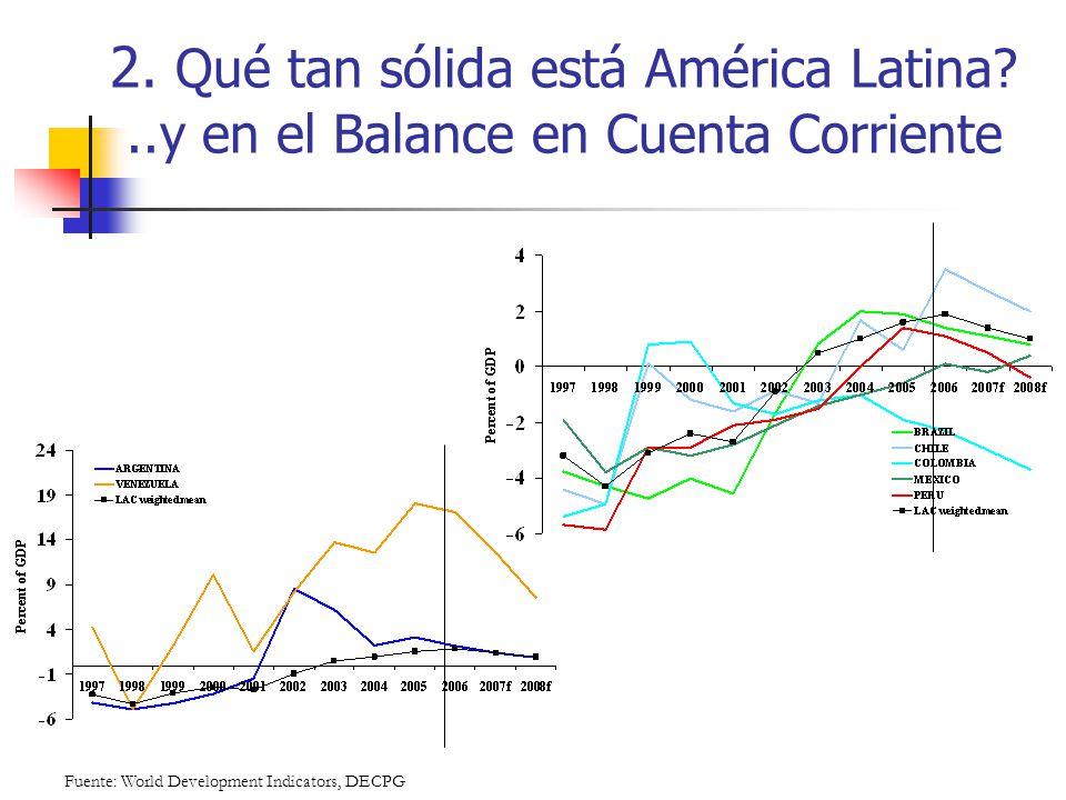 2. Qué tan sólida está América Latina?..y en el Balance en Cuenta Corriente Fuente: World Development Indicators, DECPG