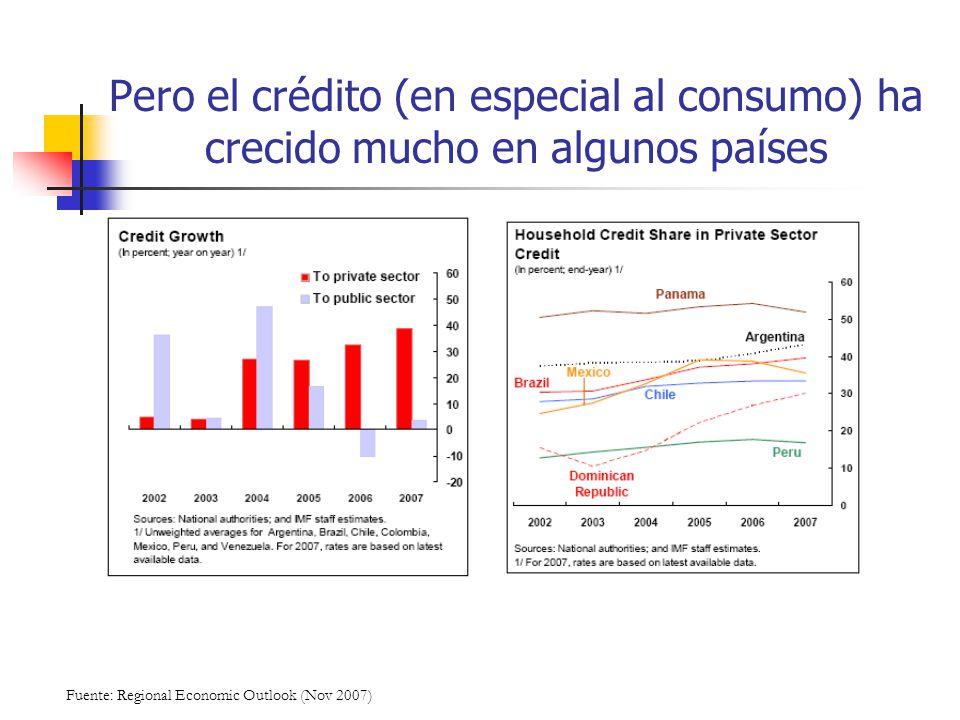 Pero el crédito (en especial al consumo) ha crecido mucho en algunos países Fuente: Regional Economic Outlook (Nov 2007)