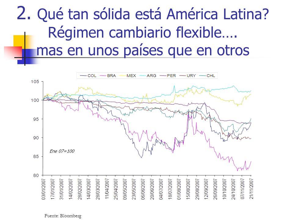 2. Qué tan sólida está América Latina? Régimen cambiario flexible…. mas en unos países que en otros Fuente: Bloomberg Ene 07=100