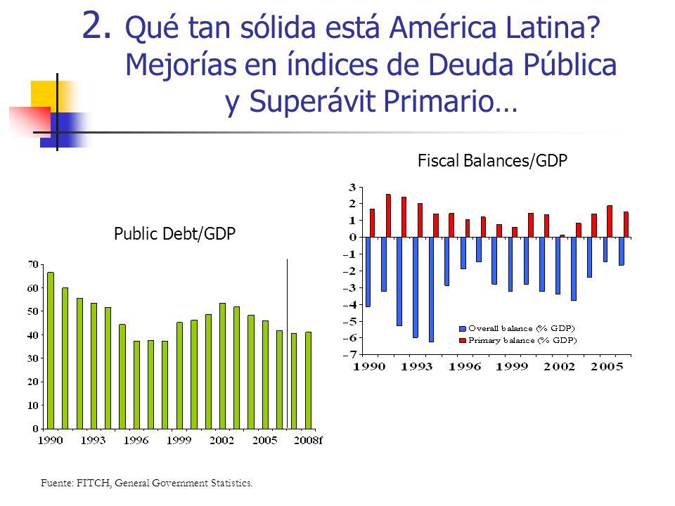 2. Qué tan sólida está América Latina? Mejorías en índices de Deuda Pública y Superávit Primario… Fiscal Balances/GDP Fuente: FITCH, General Governmen