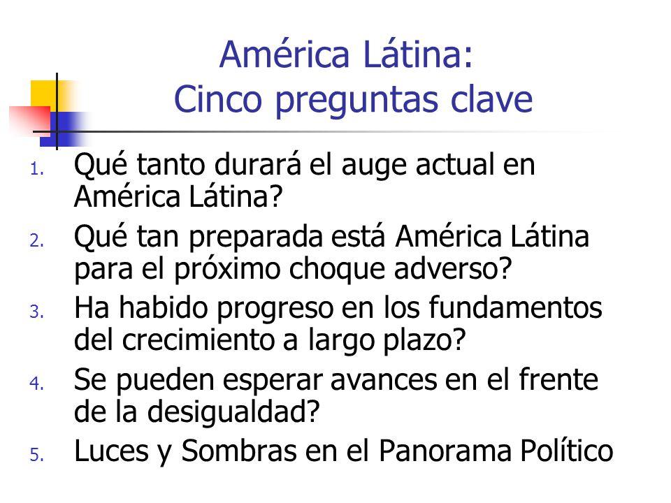 América Látina: Cinco preguntas clave 1. Qué tanto durará el auge actual en América Látina? 2. Qué tan preparada está América Látina para el próximo c