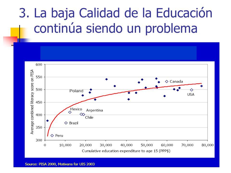 3. La baja Calidad de la Educación continúa siendo un problema