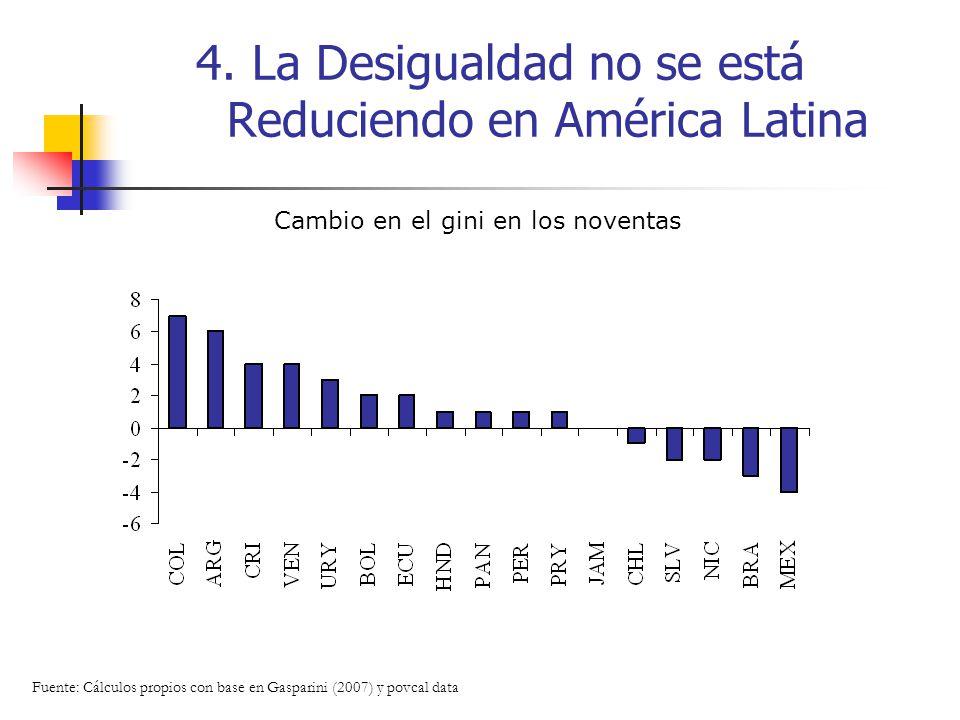 4. La Desigualdad no se está Reduciendo en América Latina Fuente: Cálculos propios con base en Gasparini (2007) y povcal data Cambio en el gini en los