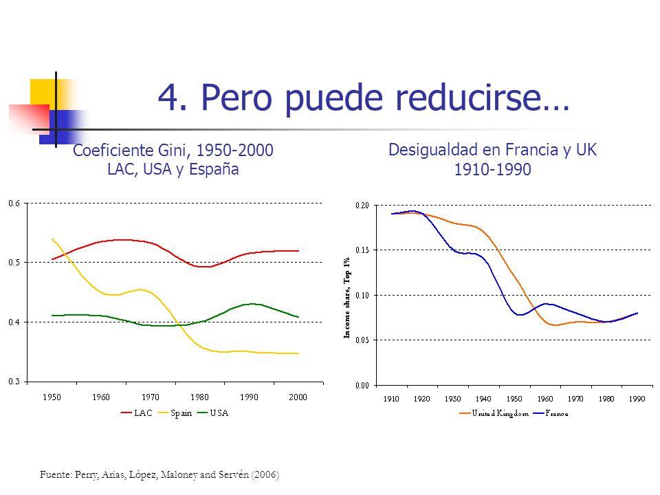 4. Pero puede reducirse… Fuente: Perry, Arias, López, Maloney and Servén (2006) Coeficiente Gini, 1950-2000 LAC, USA y España Desigualdad en Francia y