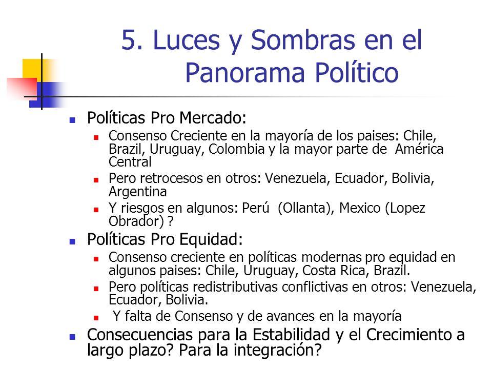 5. Luces y Sombras en el Panorama Político Políticas Pro Mercado: Consenso Creciente en la mayoría de los paises: Chile, Brazil, Uruguay, Colombia y l