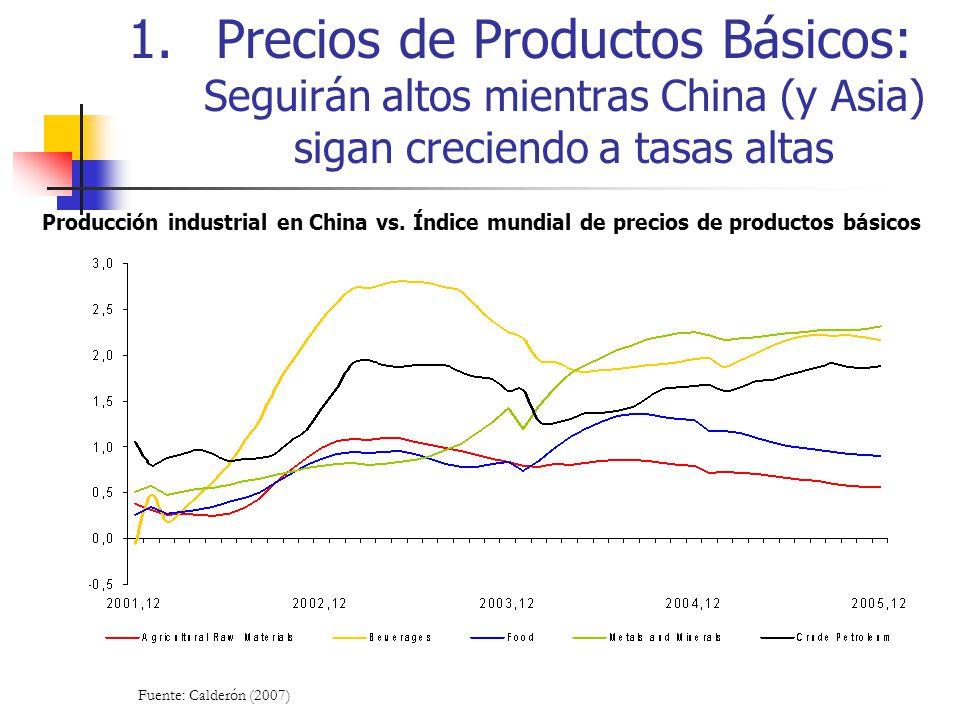1.Precios de Productos Básicos: Seguirán altos mientras China (y Asia) sigan creciendo a tasas altas Producción industrial en China vs. Índice mundial