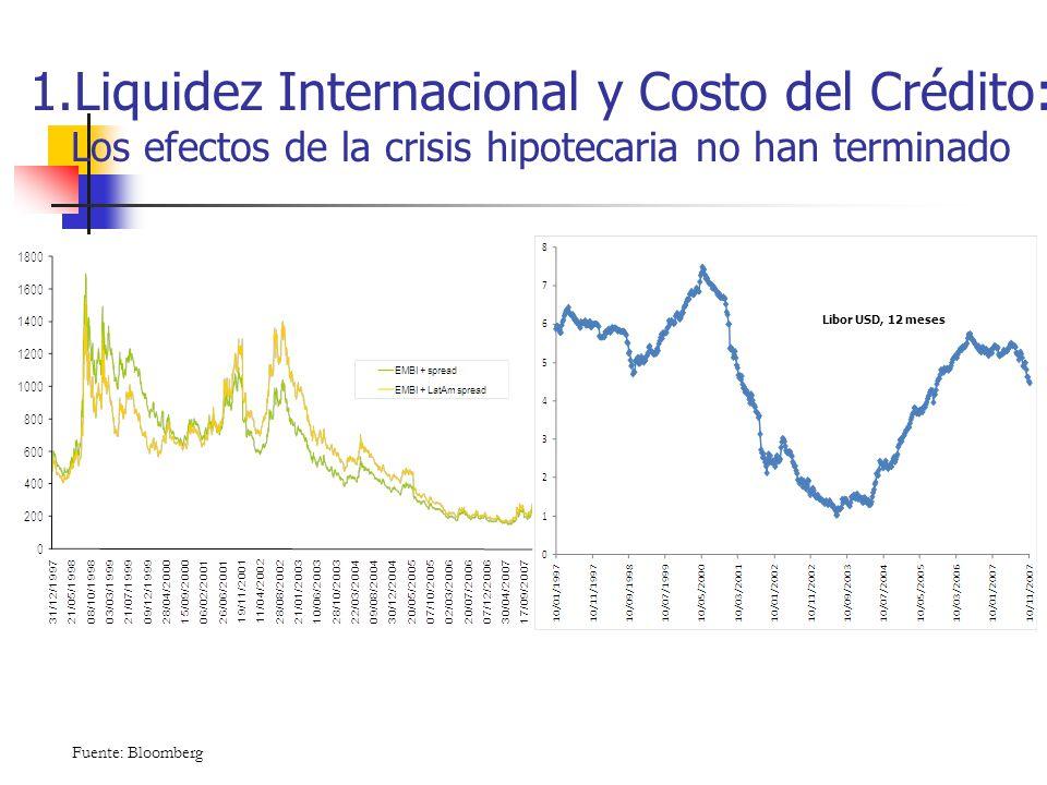1.Liquidez Internacional y Costo del Crédito: Los efectos de la crisis hipotecaria no han terminado Fuente: Bloomberg Libor USD, 12 meses