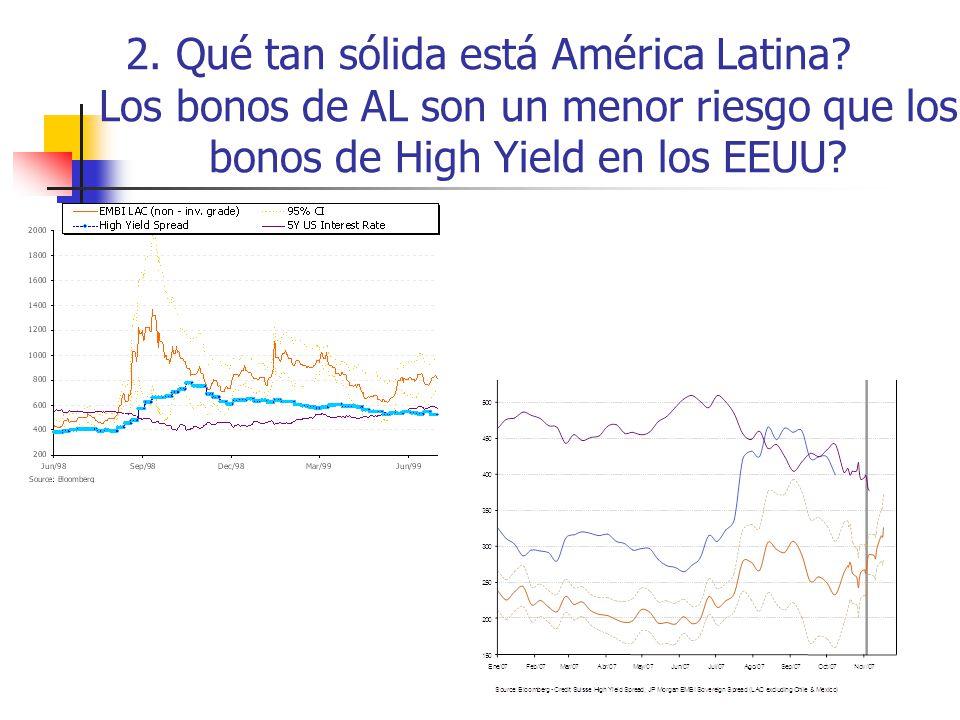 2. Qué tan sólida está América Latina? Los bonos de AL son un menor riesgo que los bonos de High Yield en los EEUU?