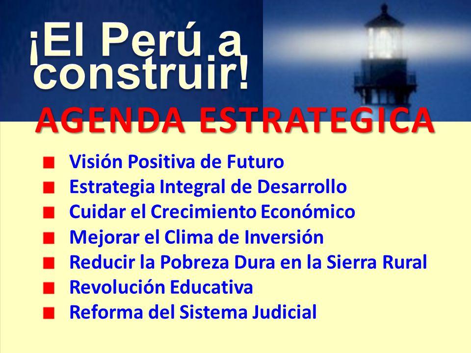 AGENDA ESTRATEGICA Visión Positiva de Futuro Estrategia Integral de Desarrollo Cuidar el Crecimiento Económico Mejorar el Clima de Inversión Reducir la Pobreza Dura en la Sierra Rural Revolución Educativa Reforma del Sistema Judicial
