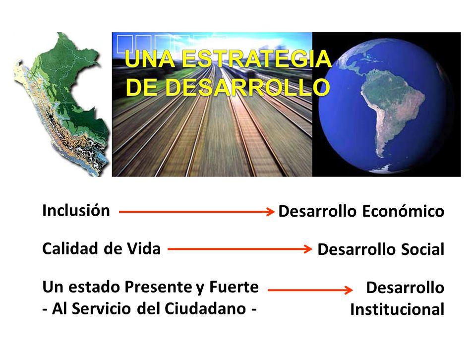 Inclusión Calidad de Vida Un estado Presente y Fuerte - Al Servicio del Ciudadano - Desarrollo Económico Desarrollo Social Desarrollo Institucional