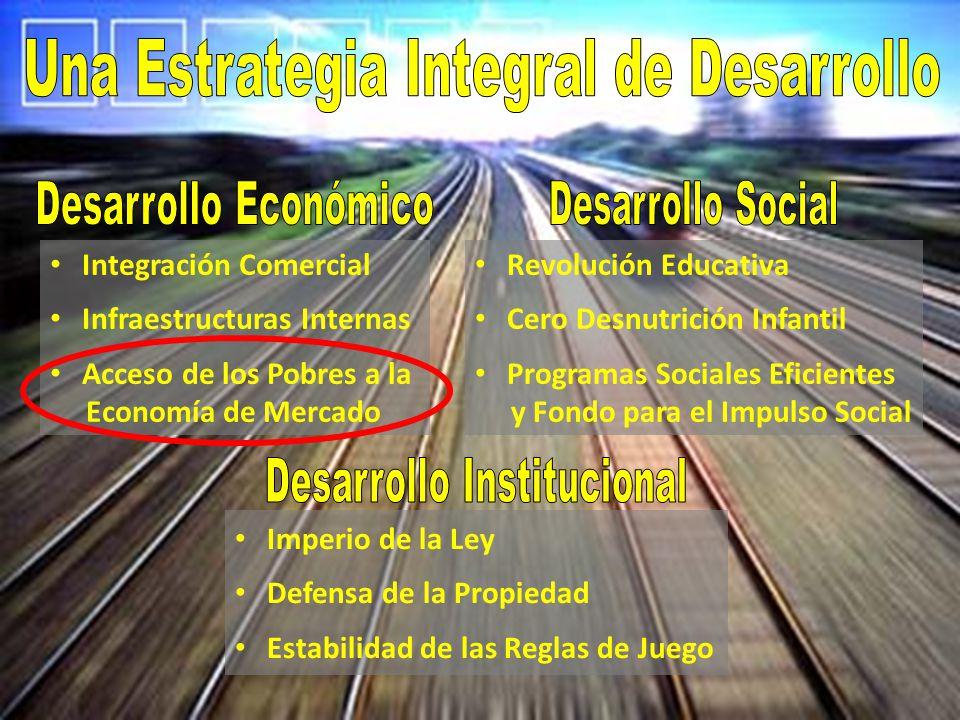 Integración Comercial Infraestructuras Internas Acceso de los Pobres a la Economía de Mercado Revolución Educativa Cero Desnutrición Infantil Programas Sociales Eficientes y Fondo para el Impulso Social Imperio de la Ley Defensa de la Propiedad Estabilidad de las Reglas de Juego