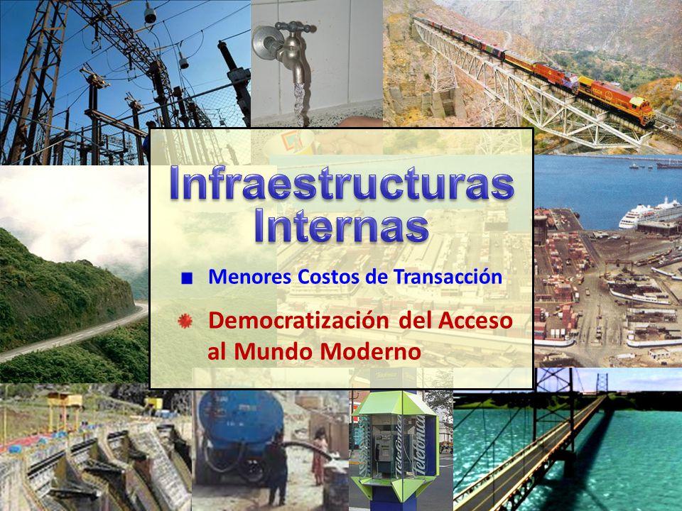Menores Costos de Transacción Democratización del Acceso al Mundo Moderno