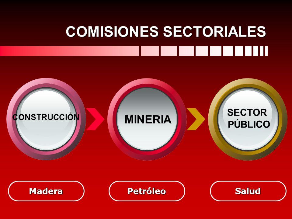 COMISIONES SECTORIALES MaderaPetróleoSalud CONSTRUCCIÓN MINERIA SECTOR PÚBLICO