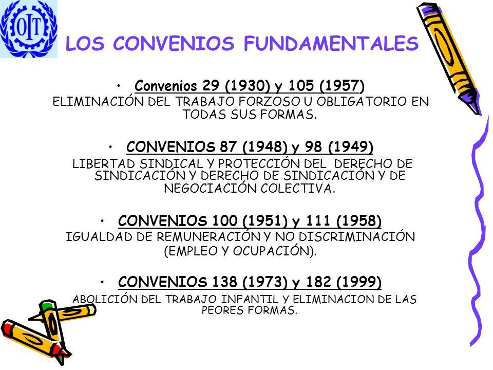 LOS CONVENIOS FUNDAMENTALES Convenios 29 (1930) y 105 (1957) ELIMINACIÓN DEL TRABAJO FORZOSO U OBLIGATORIO EN TODAS SUS FORMAS. CONVENIOS 87 (1948) y