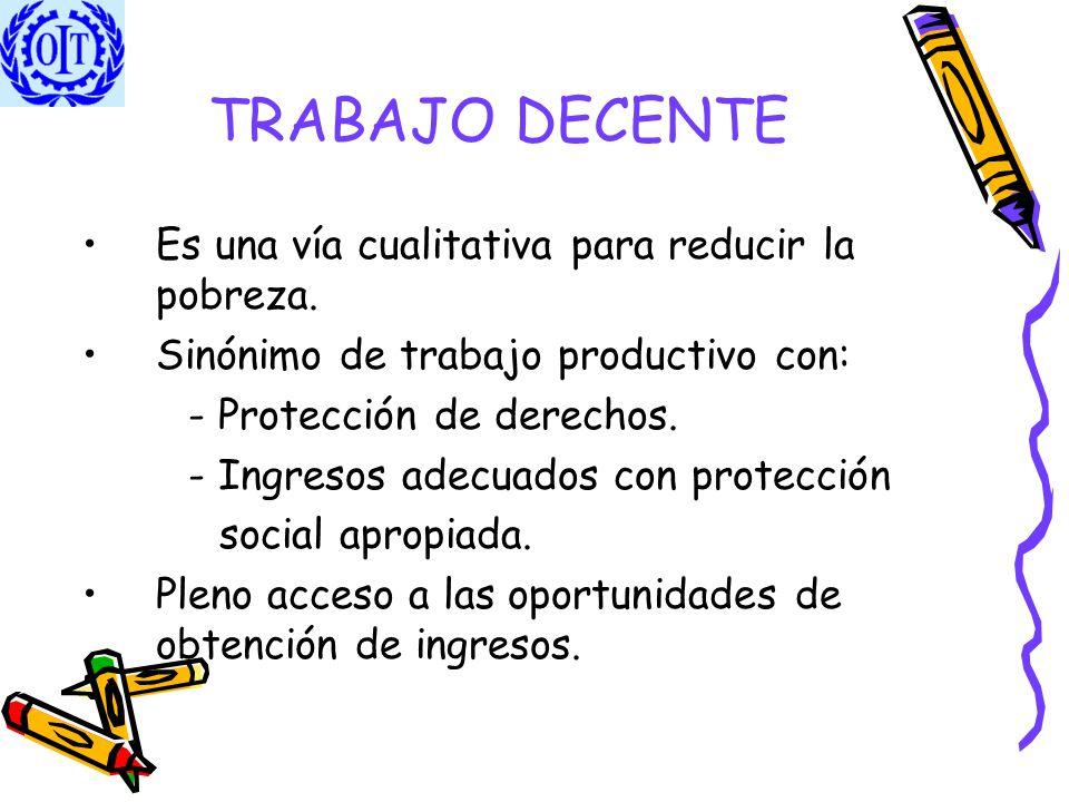 TRABAJO DECENTE Es una vía cualitativa para reducir la pobreza. Sinónimo de trabajo productivo con: - Protección de derechos. - Ingresos adecuados con