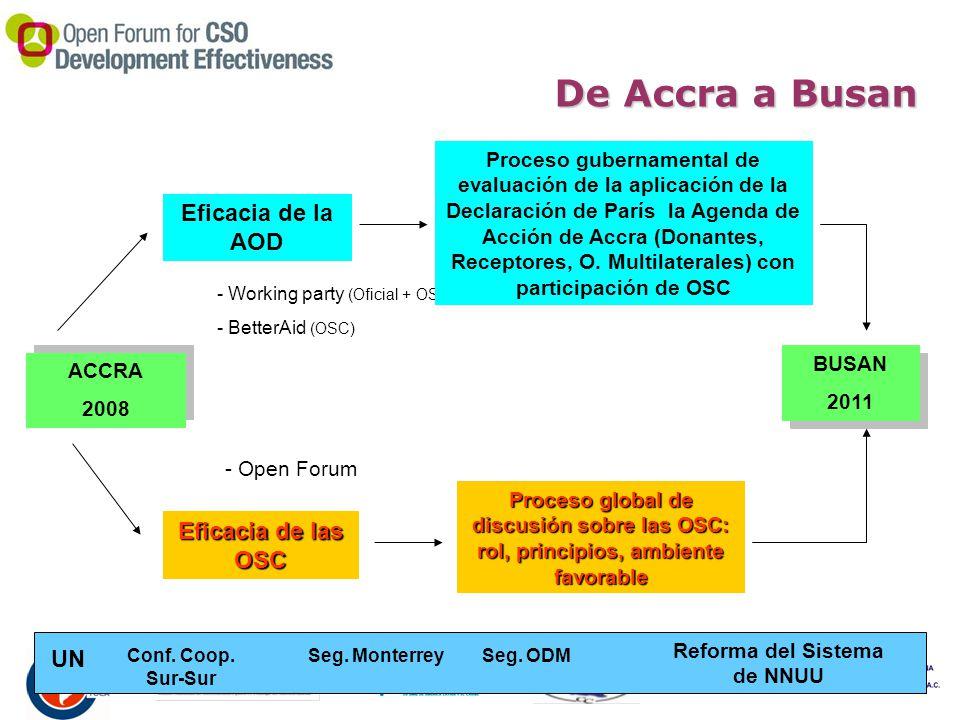 De Accra a Busan ACCRA 2008 ACCRA 2008 BUSAN 2011 BUSAN 2011 Eficacia de la AOD - Working party (Oficial + OSC) - BetterAid (OSC) Proceso gubernamental de evaluación de la aplicación de la Declaración de París la Agenda de Acción de Accra (Donantes, Receptores, O.