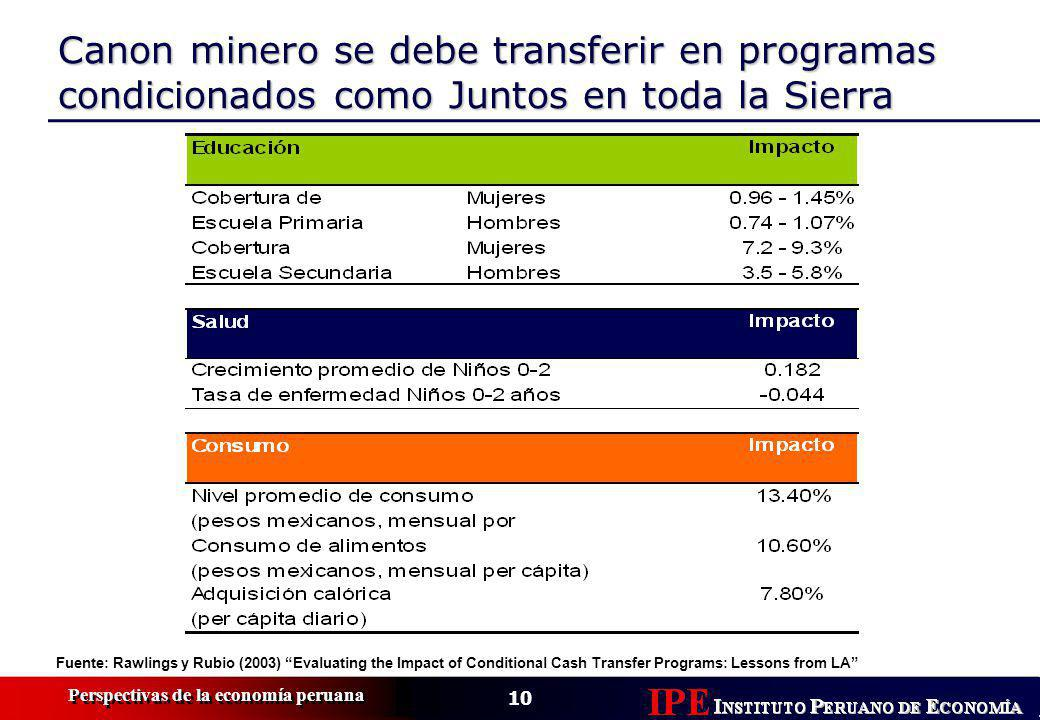 10 Perspectivas de la economía peruana Canon minero se debe transferir en programas condicionados como Juntos en toda la Sierra Fuente: Rawlings y Rubio (2003) Evaluating the Impact of Conditional Cash Transfer Programs: Lessons from LA